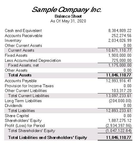 Functions - Financials