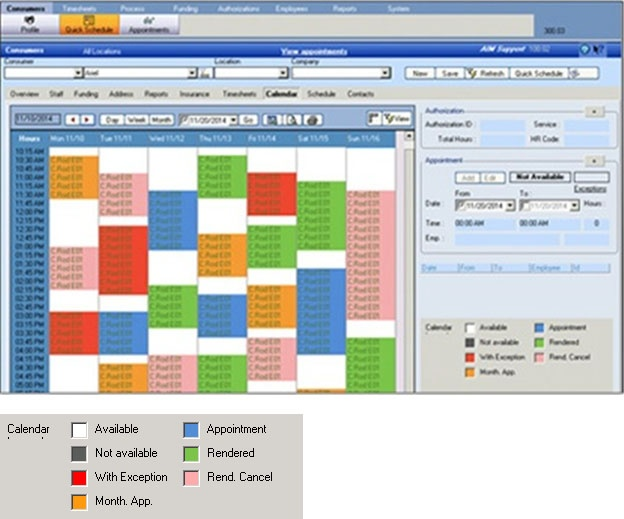 functions scheduling