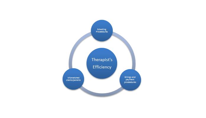 3-factors-impacting